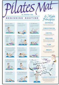 Pilates Poster (Beginner) - Click for larger picture