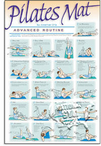 GP410L-Pilates poster (advanced)